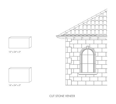 Alkusari Stone: cutveneer